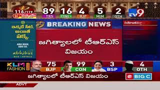 TRS Sanjay Kumar wins against Cong Jeevan Reddy in Jagityal - TV9