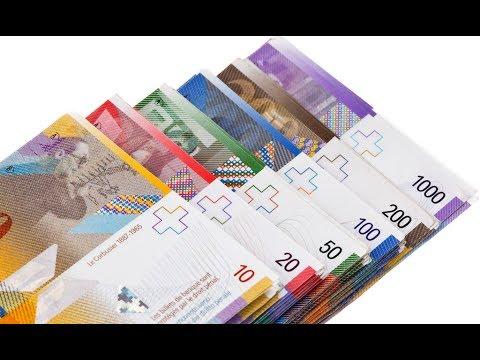 Технический анализ форекс по валютной паре Доллар и Швейцарский франк USDCHF