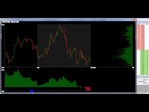 QUIK Индикатор Кумулятивной Дельты и Горизонтальных объемов