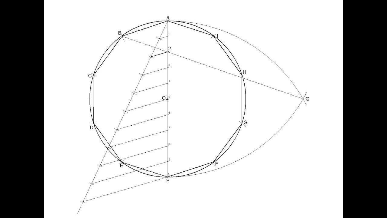 Método general para dibujar polígonos inscritos en