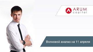 Смотреть видео Роман Онегин Волновой анализ на 11 апреля + доллар рубль курс рубля онлайн