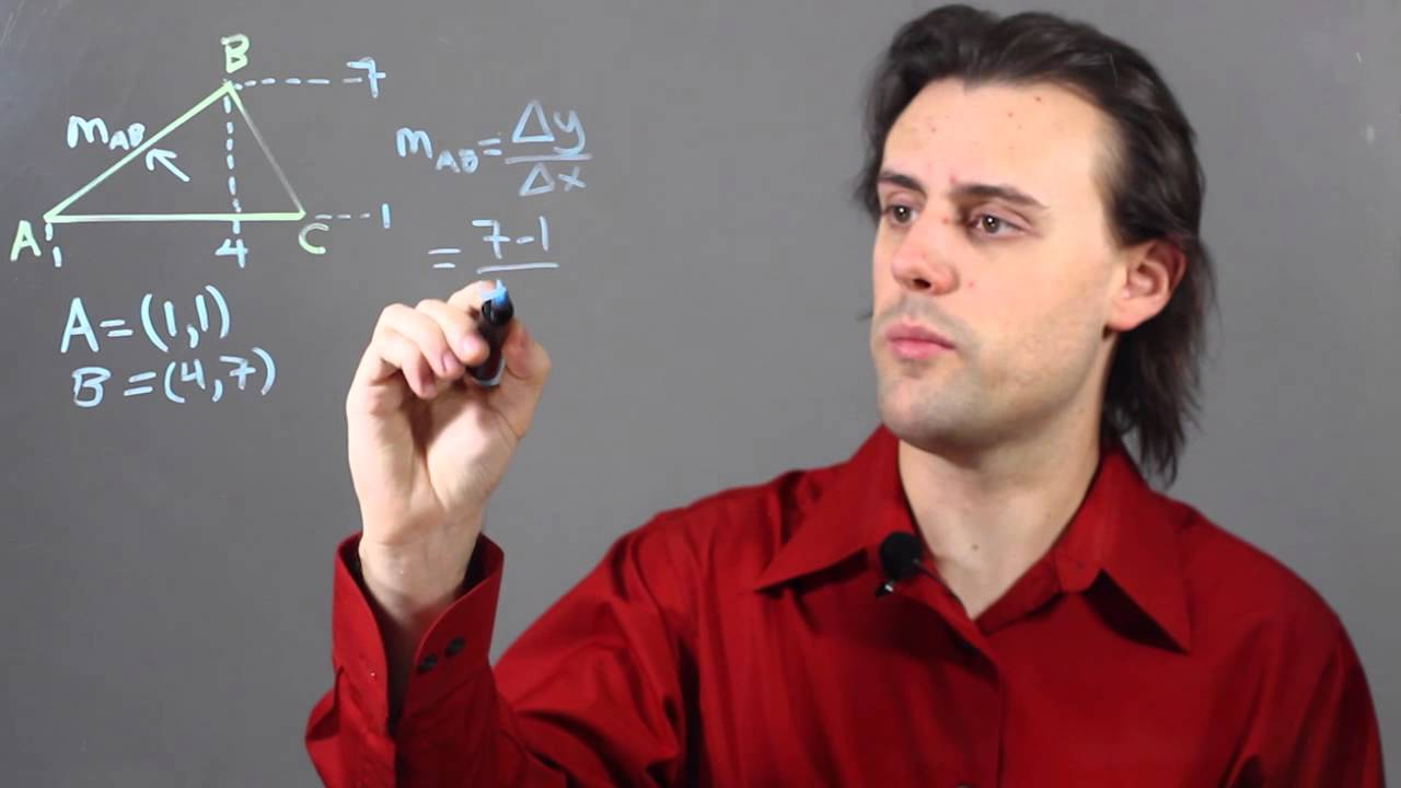 How To Find The Slope Of Sides On A Shape : Trigonometry, Graphs, & Other  Math Tips