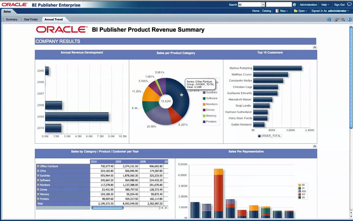 Lovely bi publisher template builder images example resume and oracle bi publisher interactive viewer youtube baditri Images