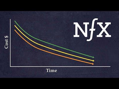 The Next Industrial Revolution: Computational Biology & Bioplatforms