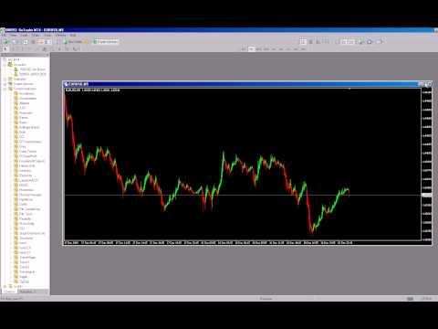 Forex Trading - Heiken Ashi Video