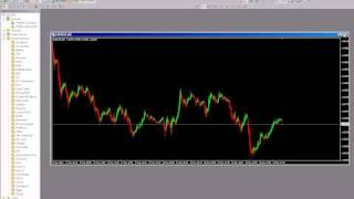 Forex Trading - Heiken Ashi Video