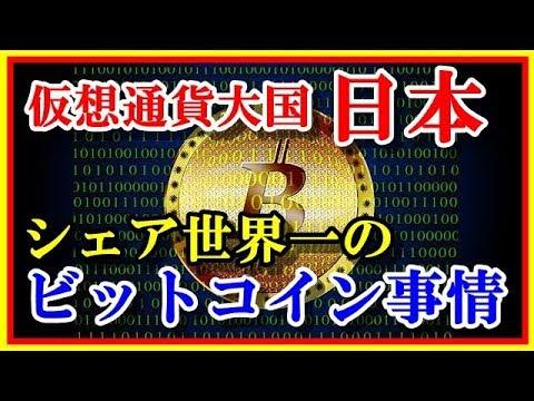 日本 ビットコイン取引量世界1