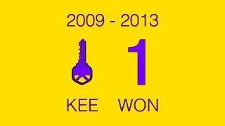 Video Keewon Portfolio Reel 2009 - 2013 download MP3, 3GP, MP4, WEBM, AVI, FLV Juni 2018