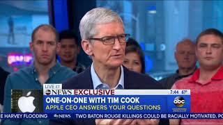 Tim Cook On iPhone X Price:
