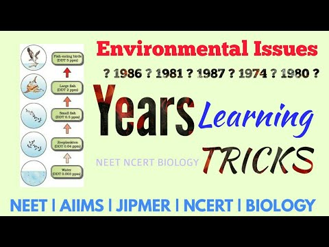 #47. Year Tricks of Environmental Issues chapter. NEET 2018