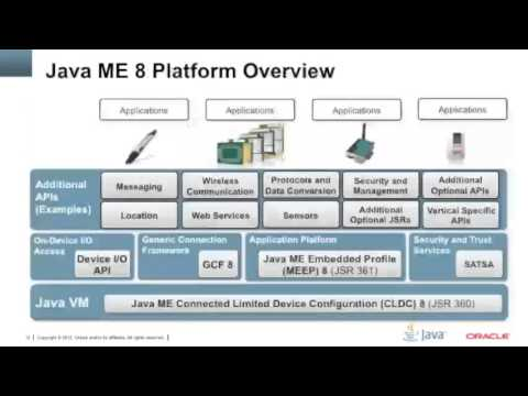 Webcast: Introduction into Java Micro Edition (ME) 8