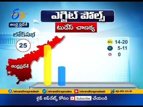 Ap assembly elections  latest survey