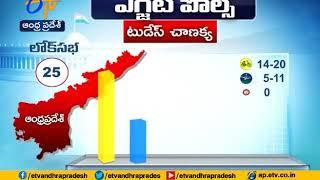 Exit Polls 2019 | AP Exit Poll survey | Lok Sabha Elections