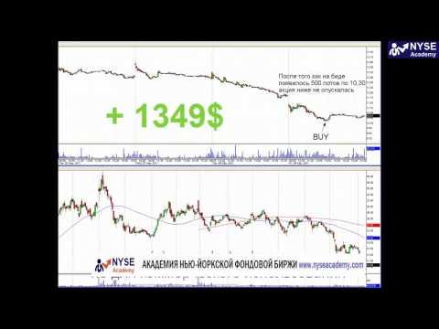 Как торговать на бирже BTC-E? Стратегия - Наоборот