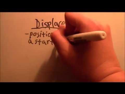 Kinematics: Basic Definitions