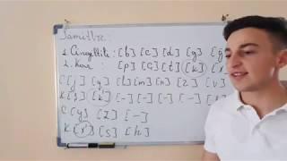 Fonetika-II hissə-Samitlərin orfoqrafiyası və orfoepiyası-I hissə-Ülvi Osmanov