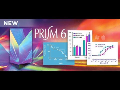 graphpad prism 6 serial number gpw6