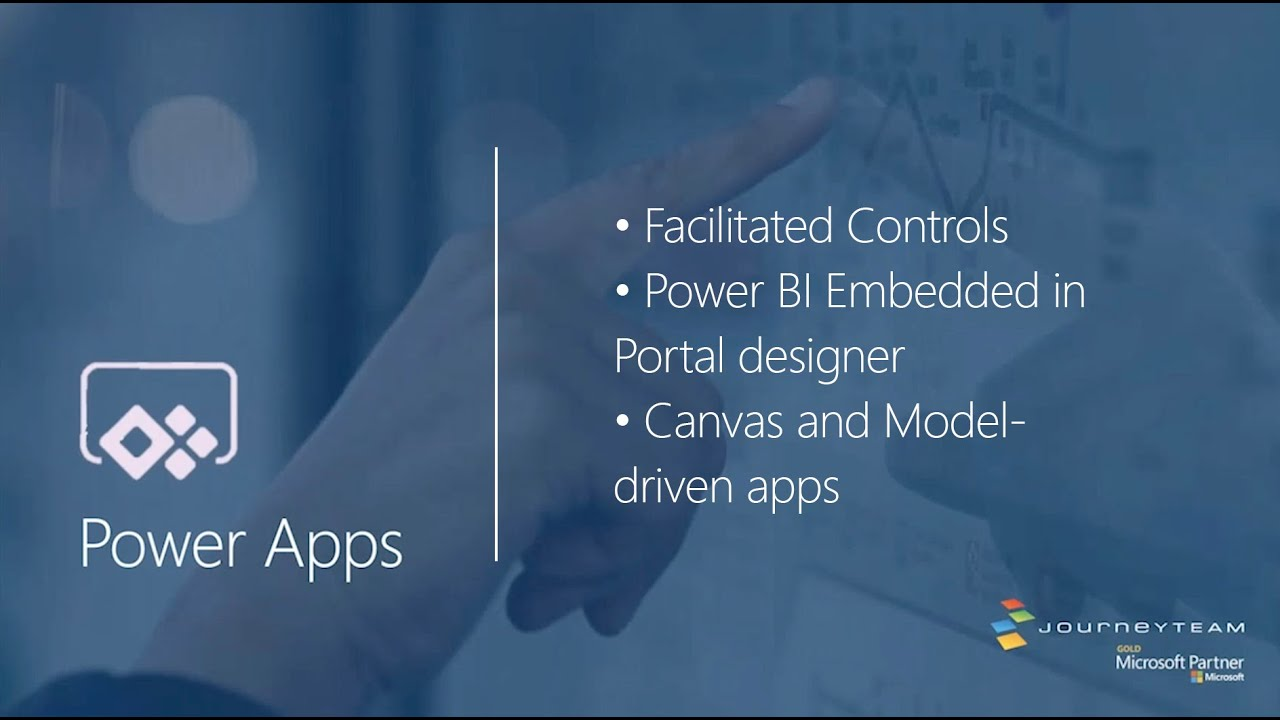 Microsoft Updates and Releases - What's New in Power Platform (Part 2)