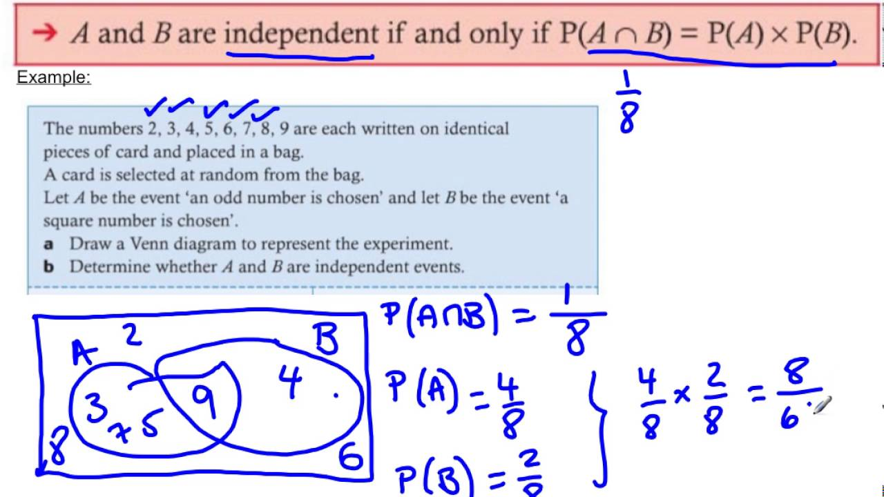 hight resolution of mutually exclusive independent events sample space diagrams