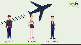 Consumer Platform || Wall Street Forex || 2D Explainer Video
