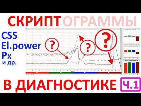 Обучение работе с мотортестером и осциллографом: Тест эффективности цилиндров. №47