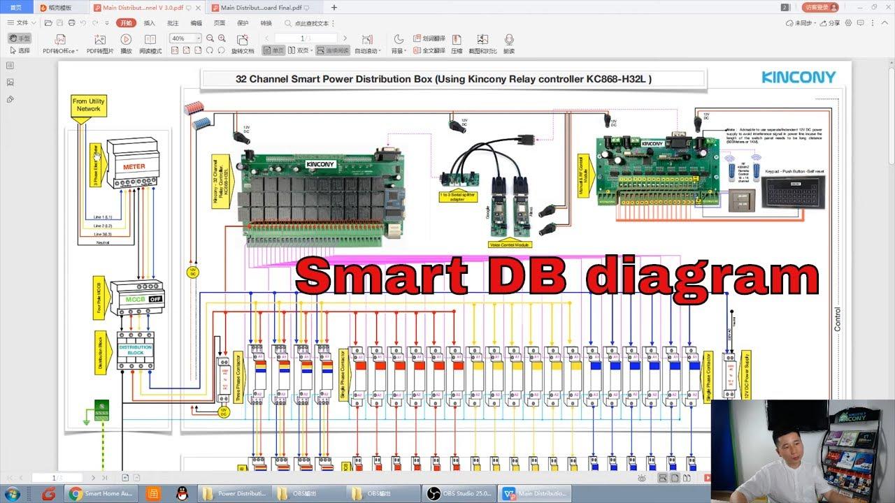 Smart Power Distribution Board Single  U0026 3 Phase Db Mcb