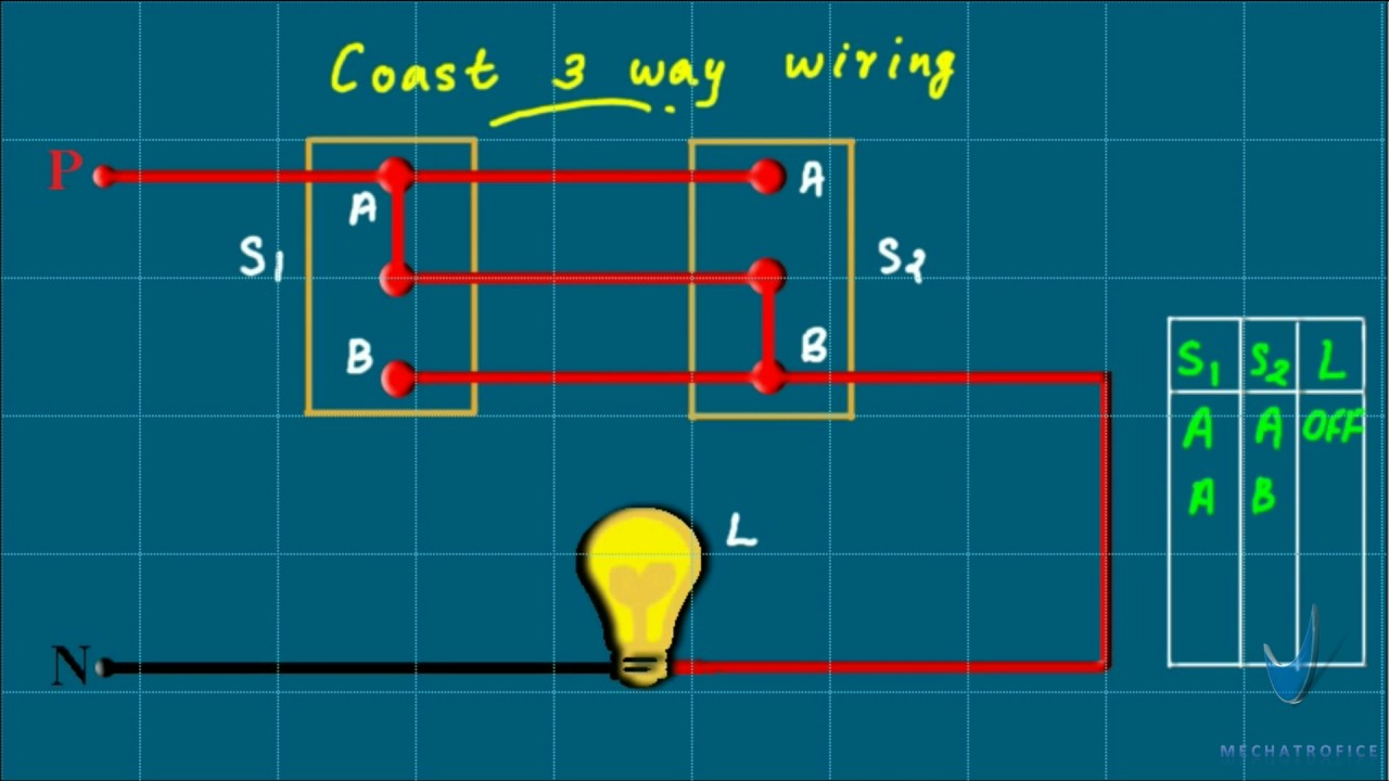 Coast 3 Way Wiring System Wiring3 Youtube Switch Diagram