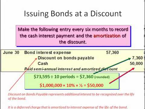 Financial Accounting - Long-term Liabilities - Bonds