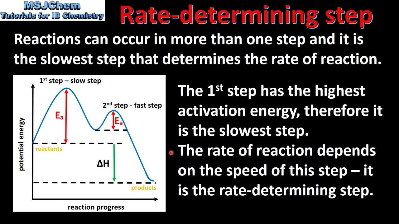 16 1 rate determining step hl youtube rh youtube com