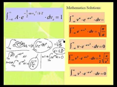 Jaslin Ikhsan (UNY, uny.ac.id): Maxwell-Boltzmann Distribution Part 1