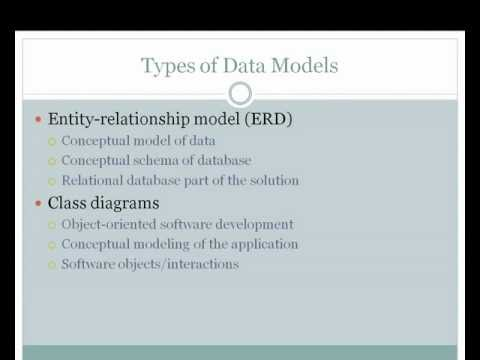 Requirements Analysis - Data Modeling