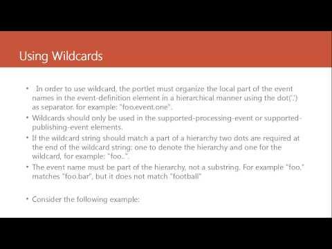 Understanding the Java portlet Specification 2.0 JSR 286