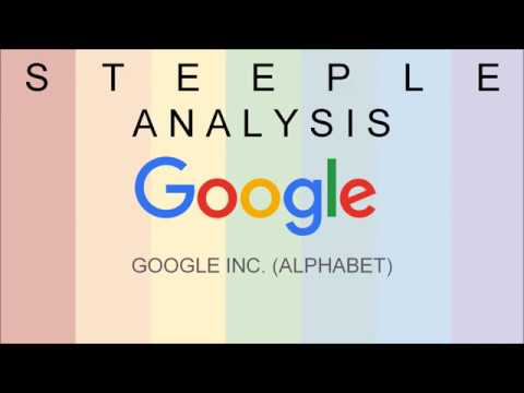 Google Steeple Analysis
