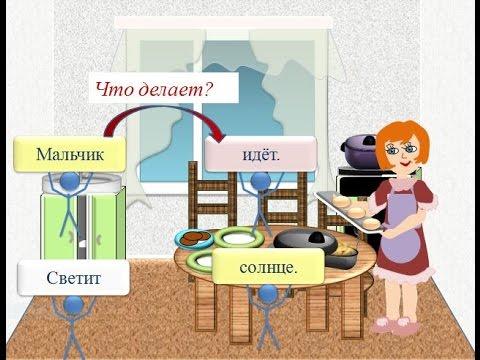 Виды игр Презентации по дошкольному образованию
