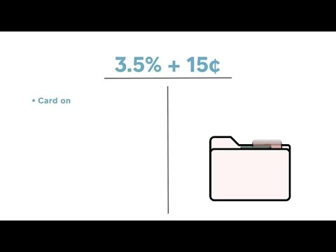 Learn About Square's Fees