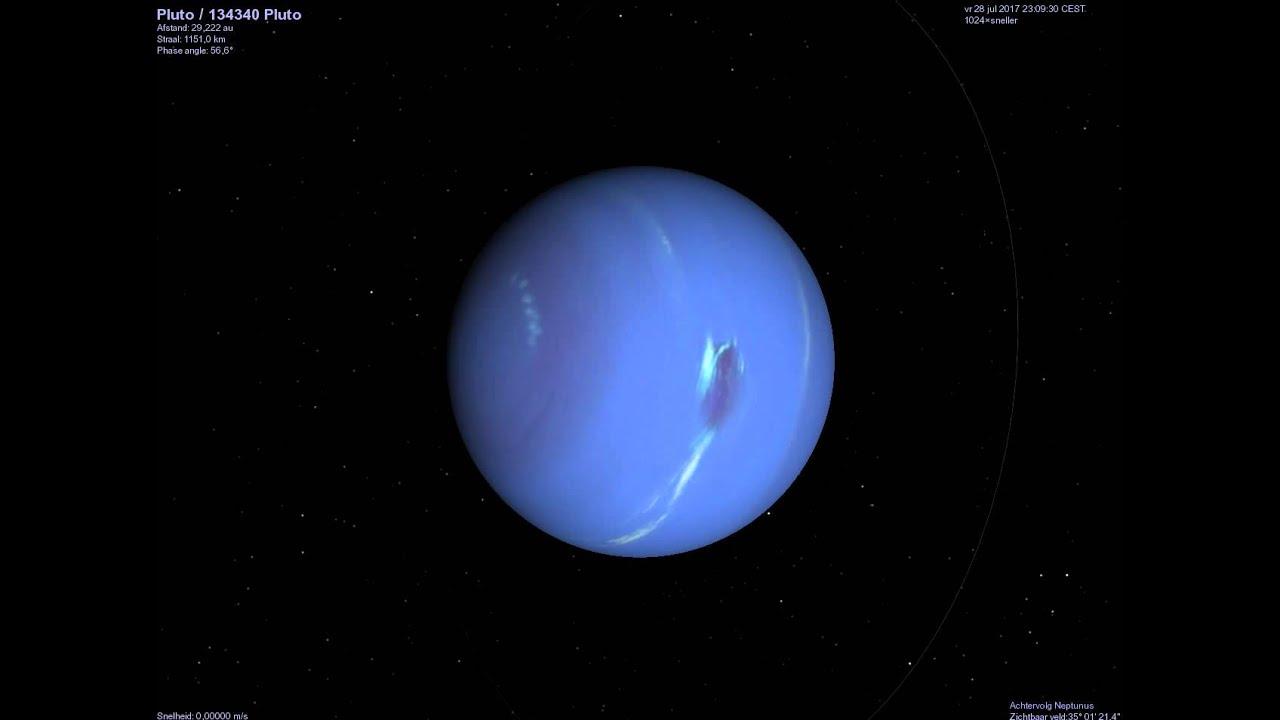 07a Uranus Neptunus Pluto Ogg Youtube