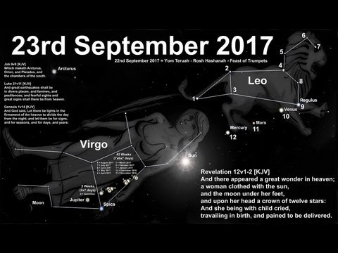 23 September 2017 Sign in the Heaven [Revelation 12]