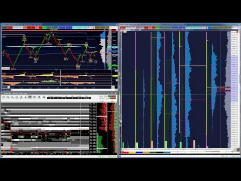 Dax Live Trading 11.06.2018 #fdax #dax short trade