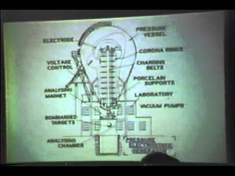 Westinghouse Atom Smasher IEEE Milestone Dedication Ceremony