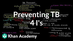 """Preventing TB using the """"4 I's"""" 