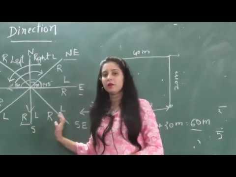 Direction-Short Tricks & Basic Concepts on Direction Test