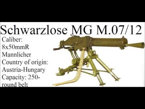 Infantry weapons of World War II - The Albanian Kingdom