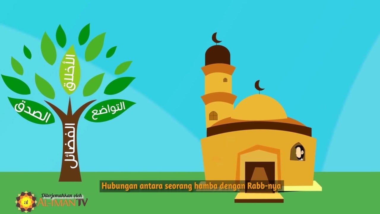 Animasi Dakwah Shalat Cahaya Youtube Muslimah