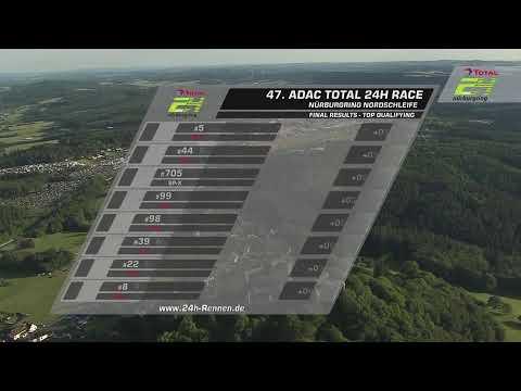Top Qualifying - 24h de Nürburgring