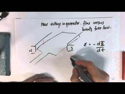 max volt in generator flux v lorentz force law