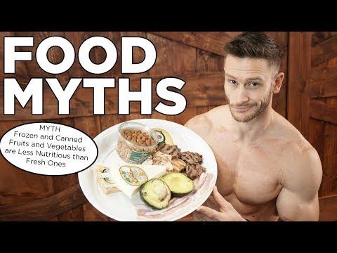 Popular Food Myths Debunked: Thanksgiving Food Coma- Thomas DeLauer