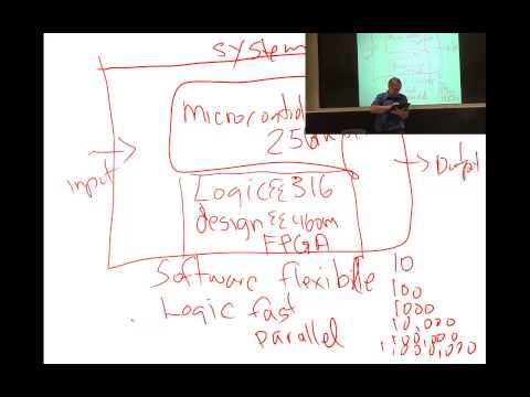 aLec02 Introduction to Embedded Systems