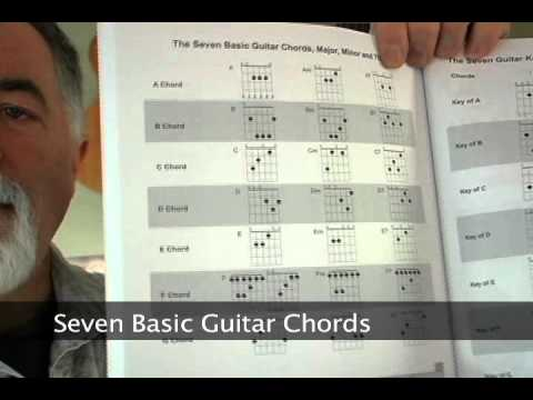 Blank Sheet Music with Staff and Tab Lines for Guitar • AcousticMusicTV.com