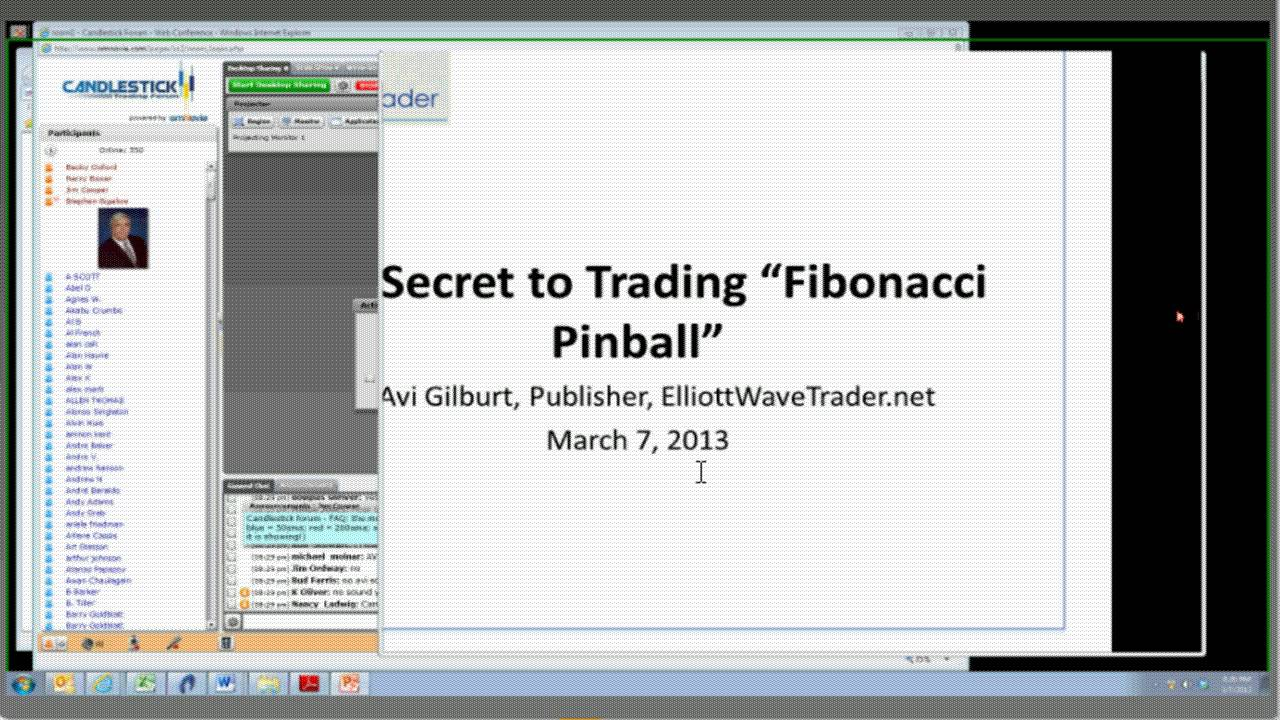 Download Public Stock Chat with Guest Speaker Avi Gilburt, March 07, 2013