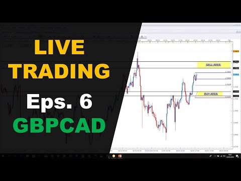 live-trading-eps-6-gbpcad-dan-trade-review
